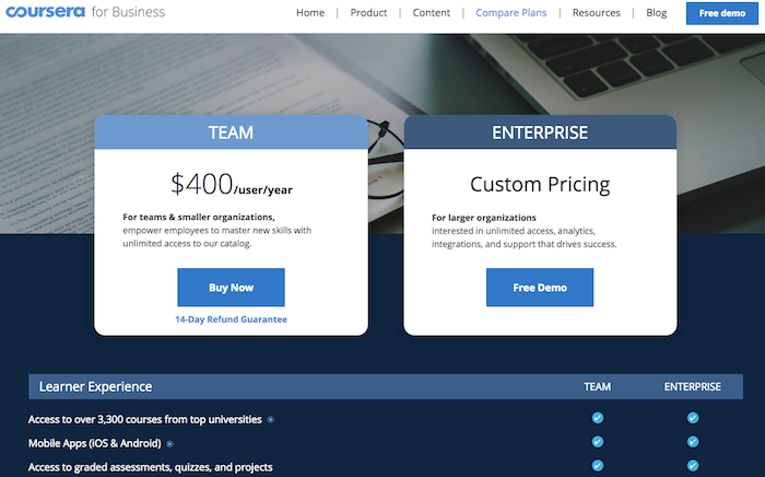 Coursera Business Plans