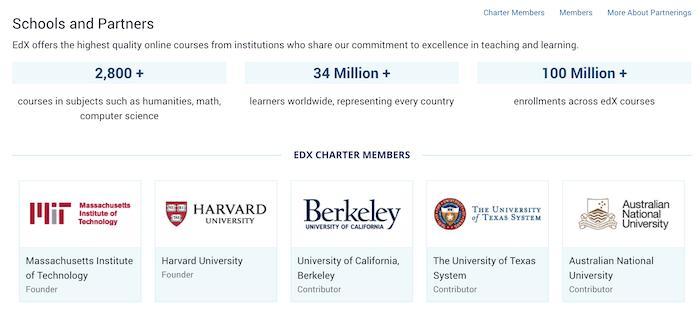 edX Schools and Partners