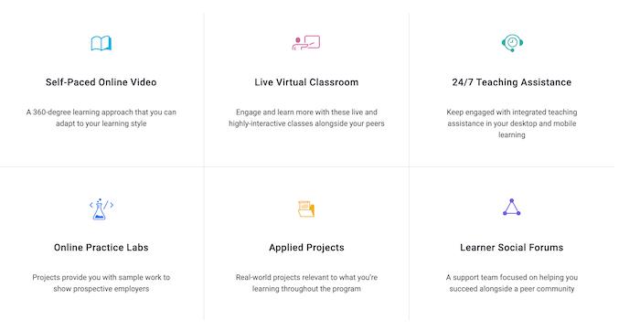 Simplilearn Blended Learning