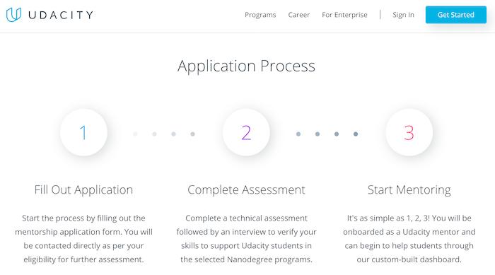 Udacity mentor application process