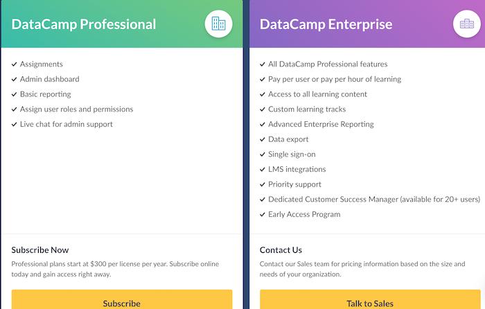 Datacamp for businesses