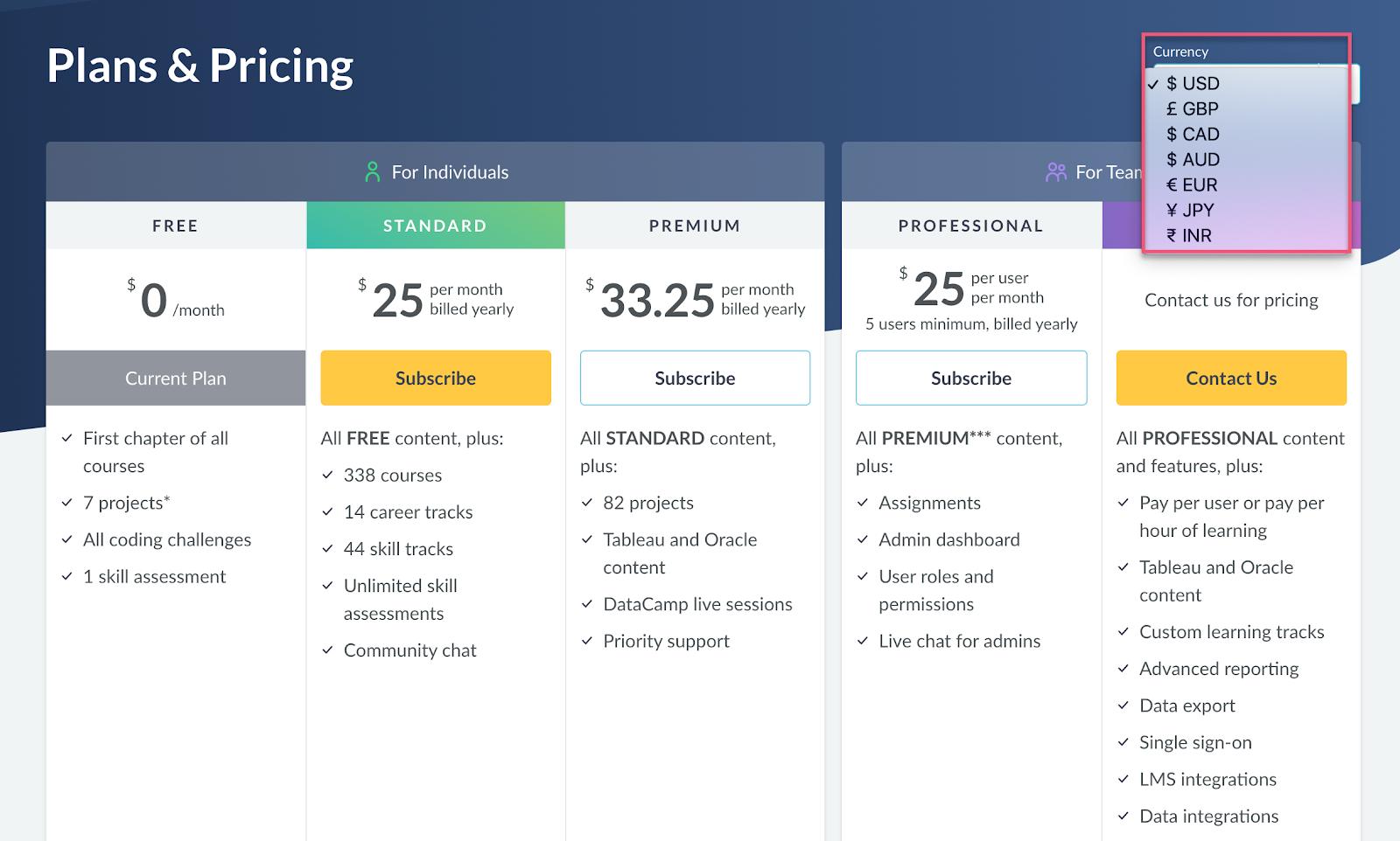 Datacamp plans & pricing
