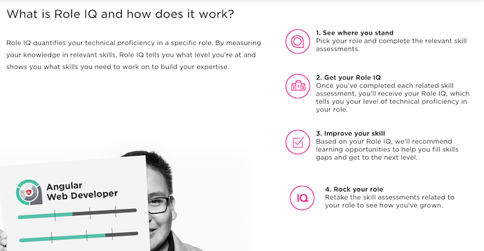 pluralsight role IQ how does it work