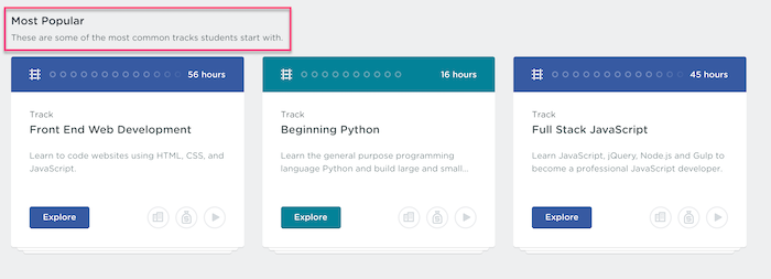 Treehouse popular courses