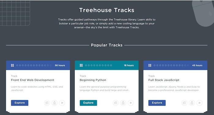 Treehouse Tracks