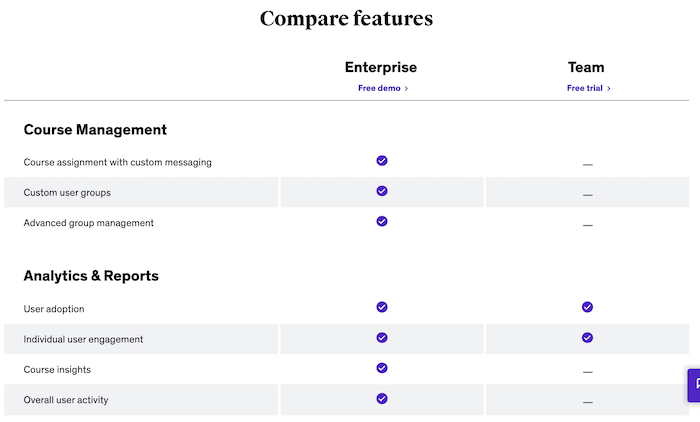 Udemy for business compare Enterprise and Team Plan