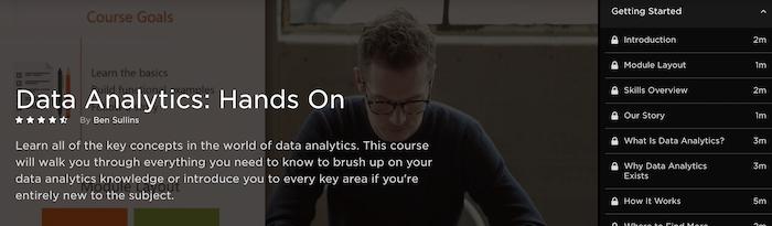 Data Analyst Pluralsight Courses