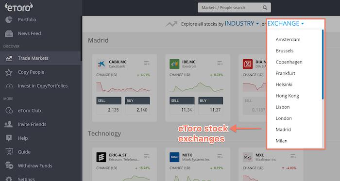 etoro available stock exchanges